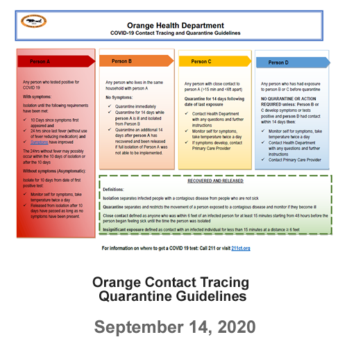 Orange Contract Tracing Quarantine Guidelines
