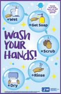 How To - Handwashing by CDC